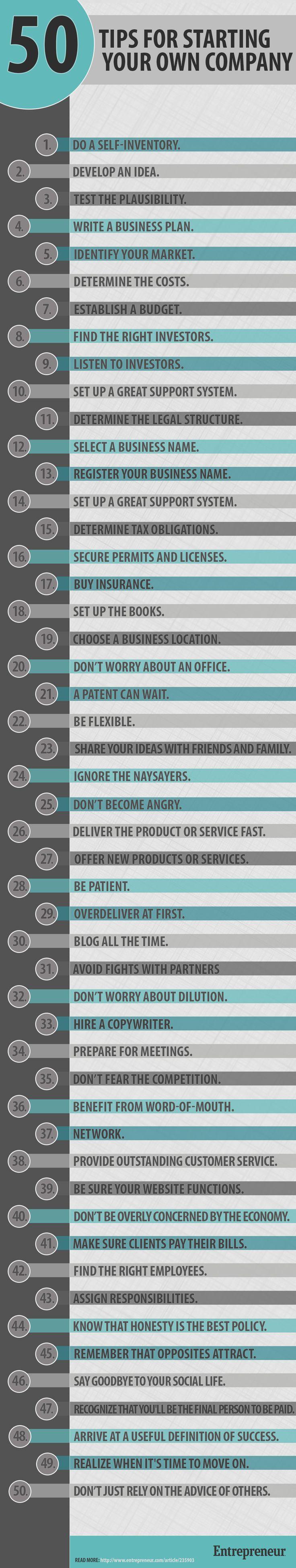Entrepreneur-Magazine-Infographic (1)